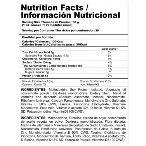 zolé, tabla nutricional.-