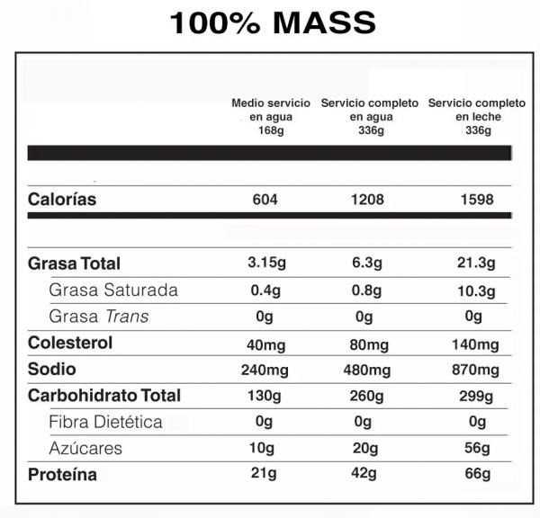 100%-mass-tabla